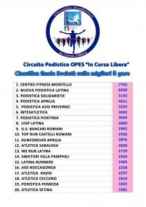 classifica-finale-in-corsa-libera-2016